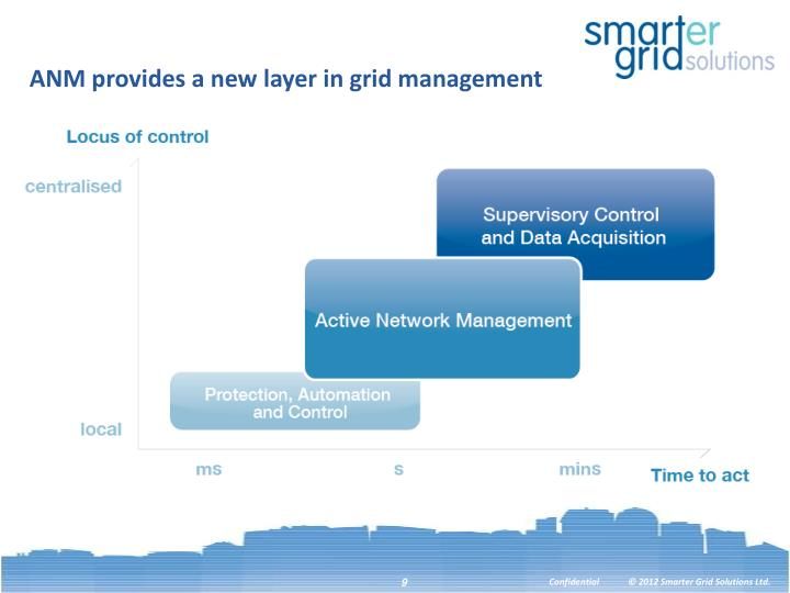 ANM provides a new layer in grid management