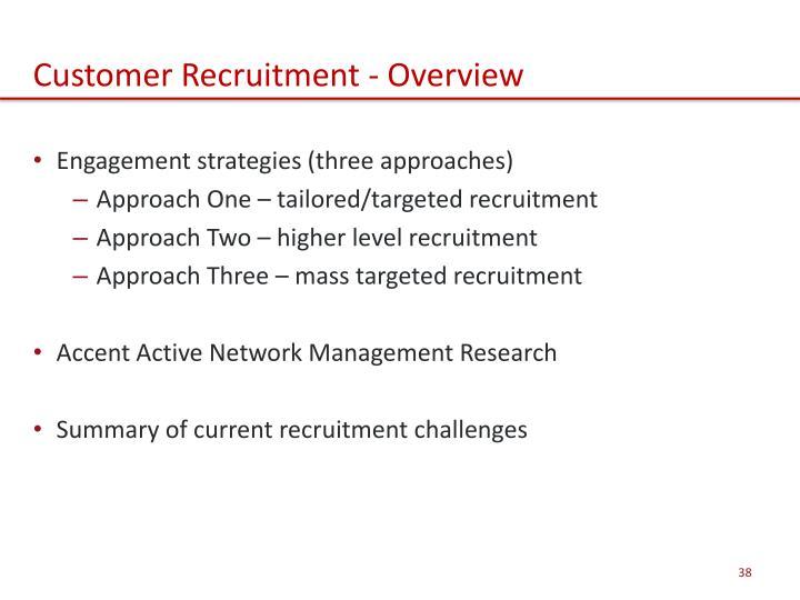 Customer Recruitment - Overview