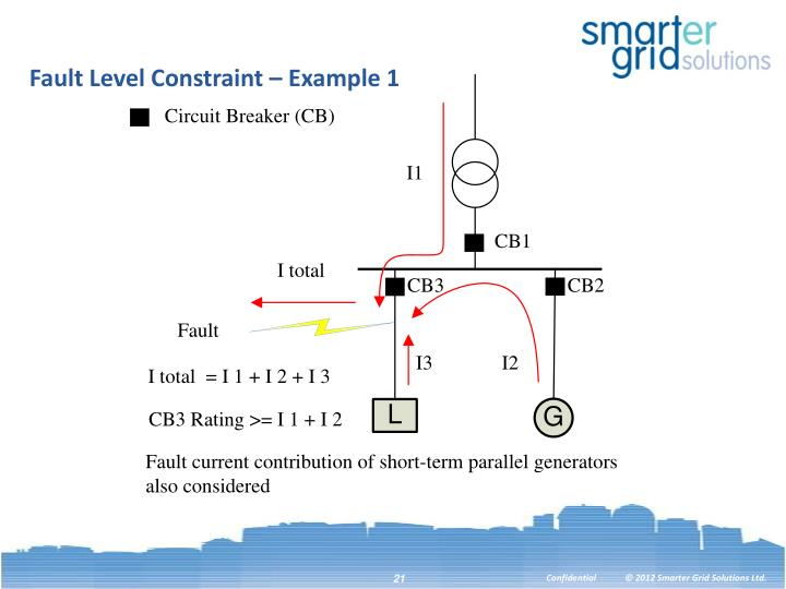 Fault Level Constraint – Example 1