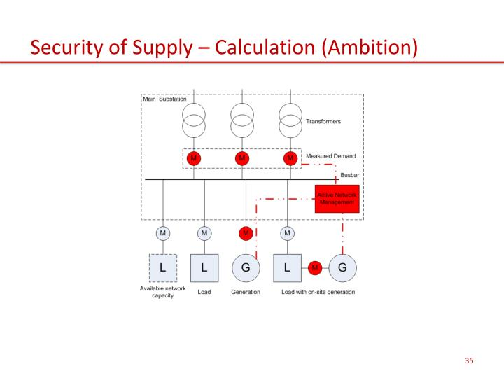 Security of Supply – Calculation (Ambition)