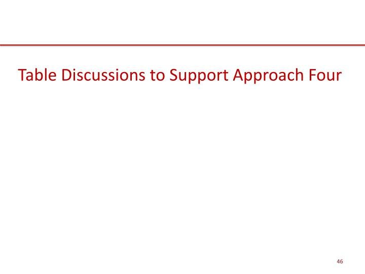 Table Discussions to Support Approach Four