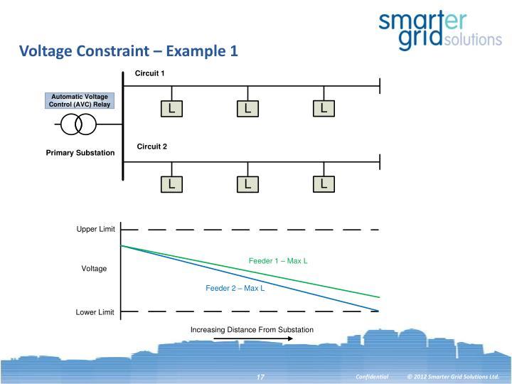 Voltage Constraint – Example 1