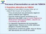 processus d harmonisation au sein de l uemoa3