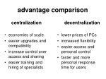 advantage comparison