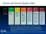 ozone and the air quality index