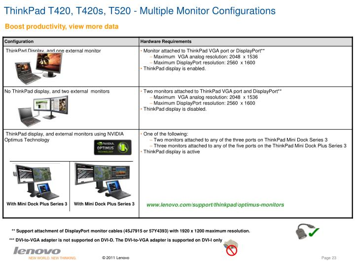ThinkPad T420, T420s, T520 - Multiple Monitor Configurations