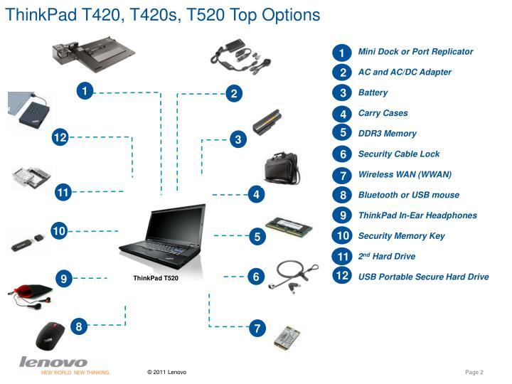 Thinkpad t420 t420s t520 top options1