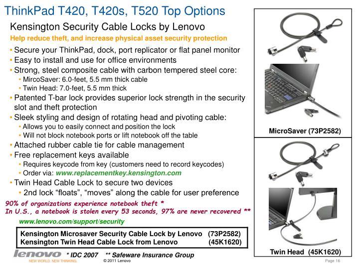 ThinkPad T420, T420s, T520 Top Options