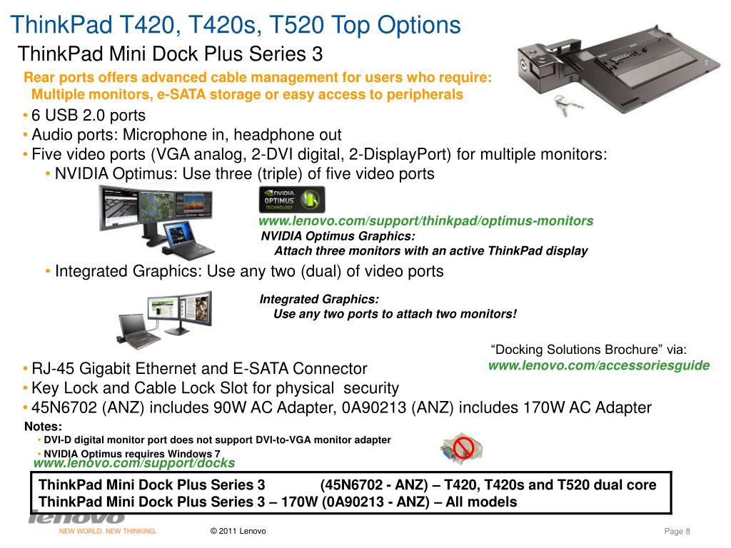 5b12df054b2 PPT - ThinkPad T420, T420s, T520 Top Options PowerPoint Presentation ...