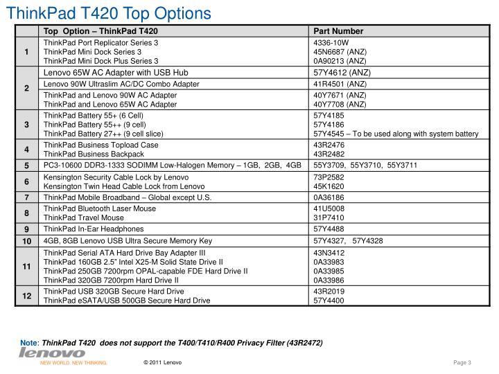 Thinkpad t420 top options