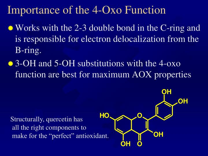 Importance of the 4-Oxo Function