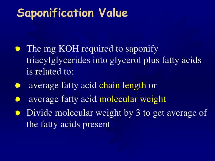 Saponification Value