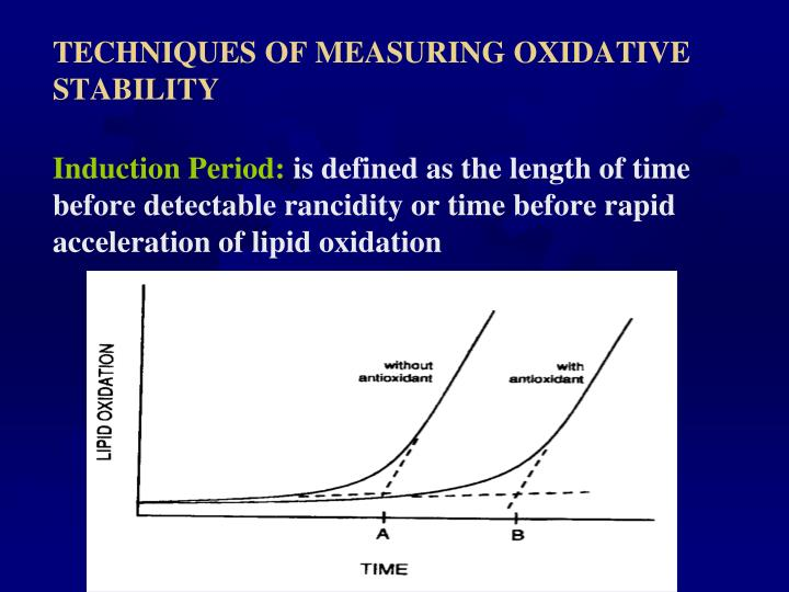 TECHNIQUES OF MEASURING OXIDATIVE STABILITY