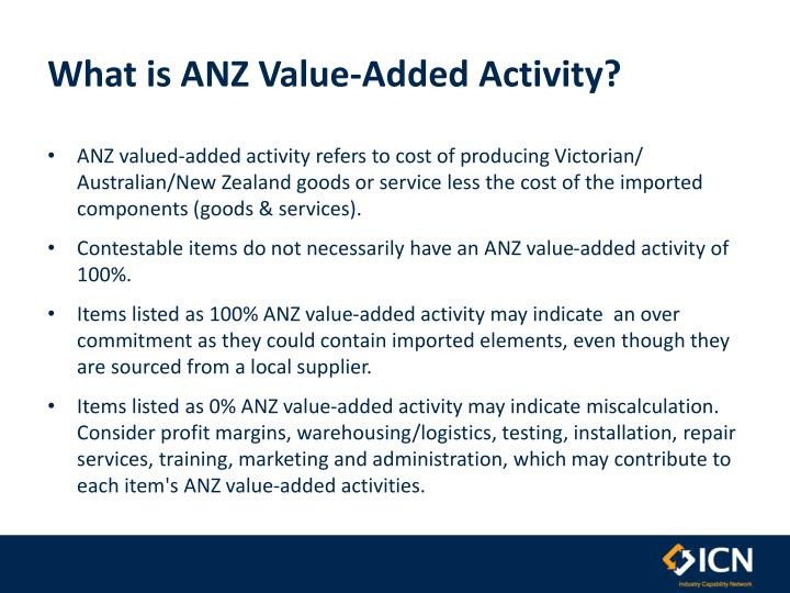 What is ANZ Value-Added Activity?
