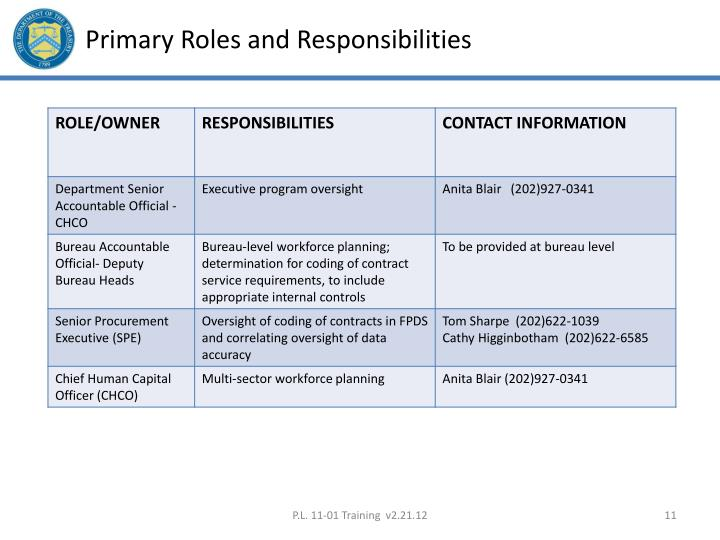 Primary Roles and Responsibilities