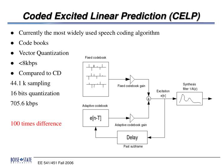 Coded Excited Linear Prediction (CELP)