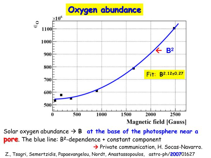 Oxygen abundance