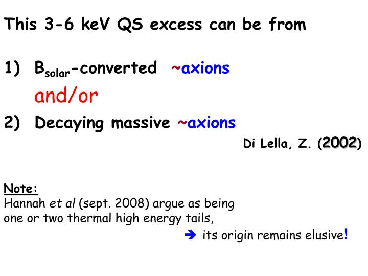This 3-6 keV QS excess can be from