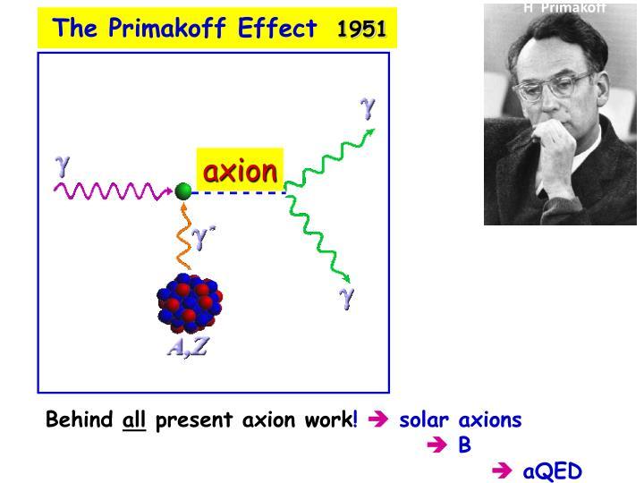 H  Primakoff