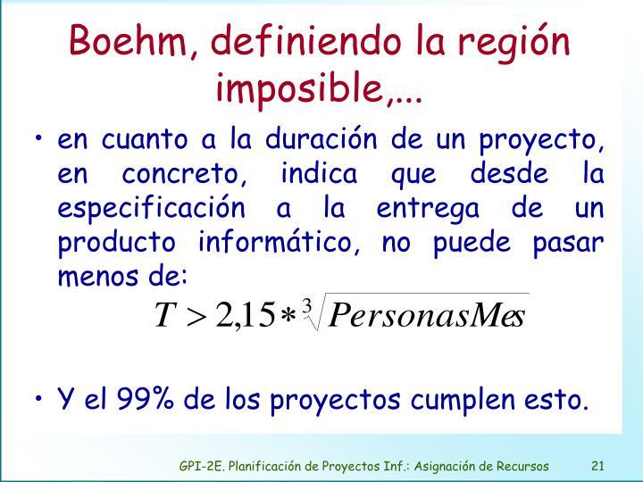 Boehm, definiendo la región imposible,...