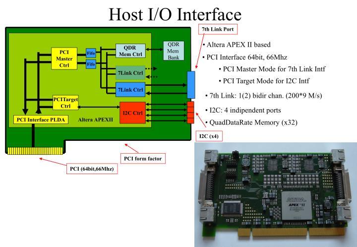 Host I/O Interface