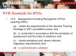 nvr standards for rtos