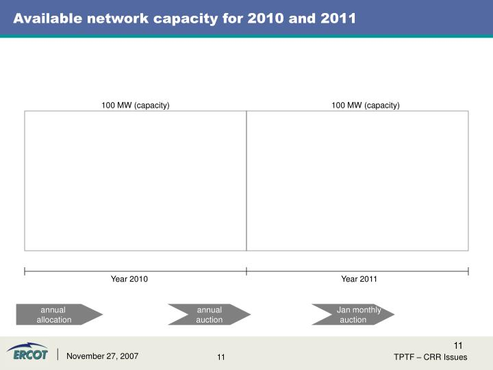 Available network capacity for 2010 and 2011
