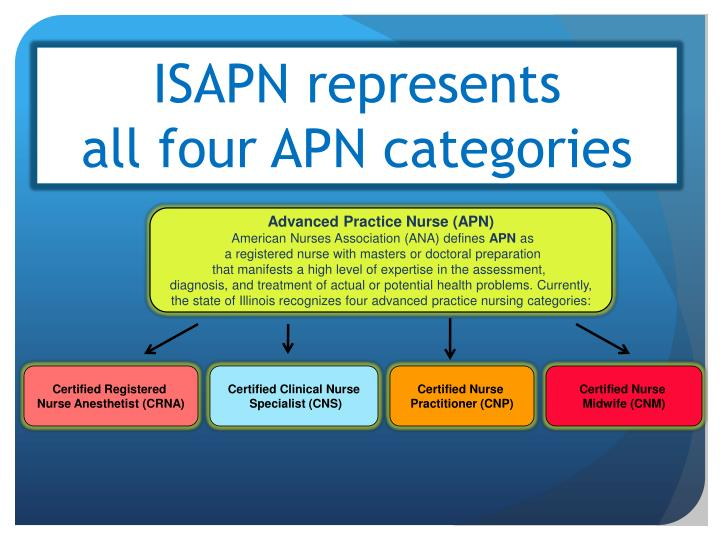 ISAPN represents