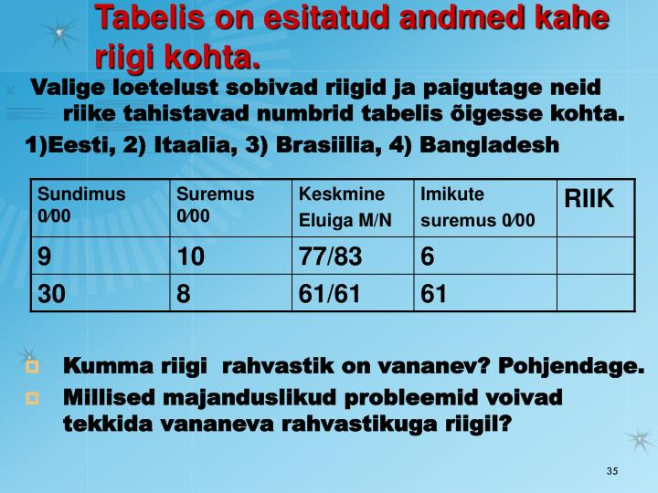 Tabelis on esitatud andmed kahe riigi kohta.