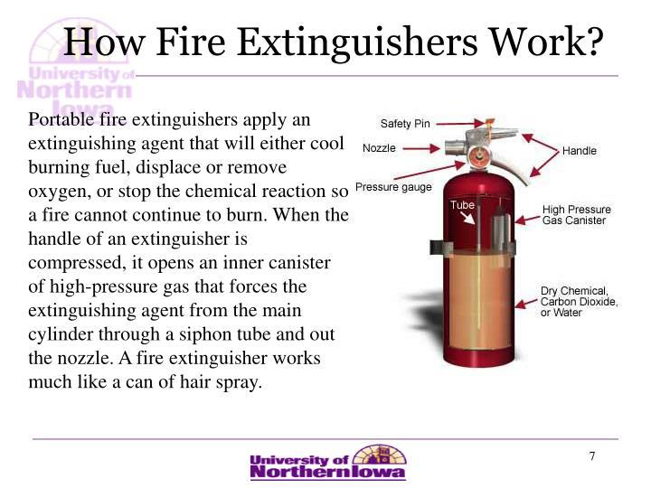 Ppt Fire Extinguisher Powerpoint Presentation Id 3257133