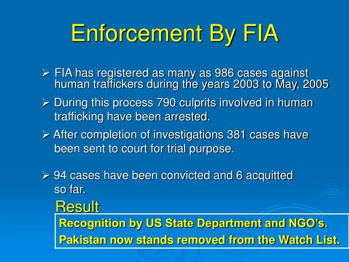 Enforcement By FIA