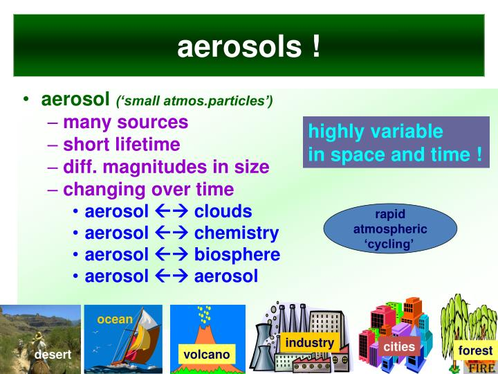 aerosols !