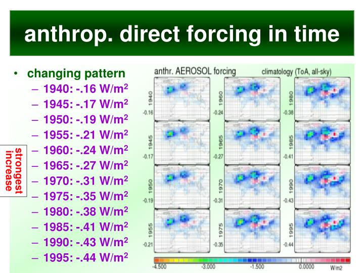 anthrop. direct forcing in time