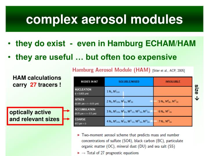 complex aerosol modules