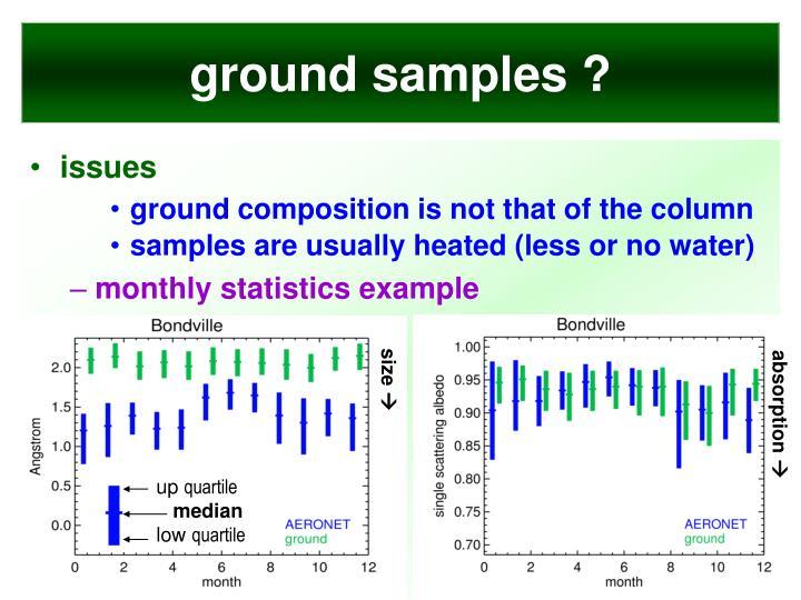 ground samples ?