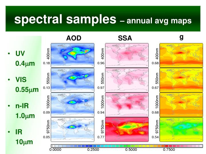 spectral samples