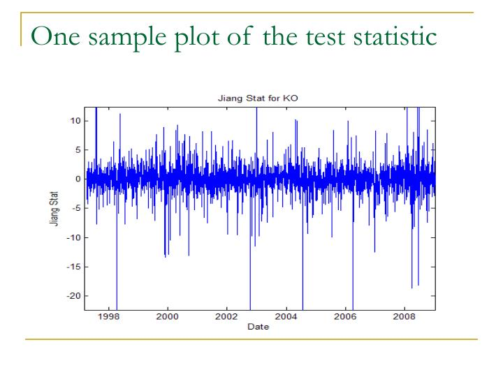 One sample plot of the test statistic