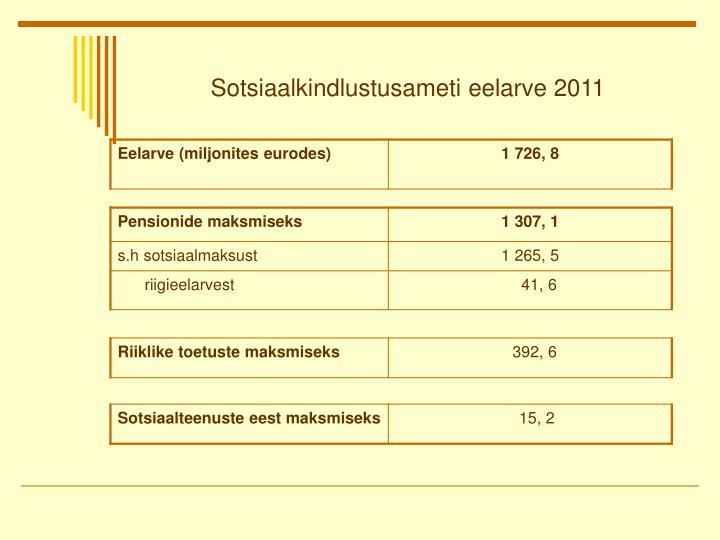 Sotsiaalkindlustusameti eelarve 2011