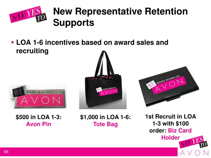 New Representative Retention 			Supports