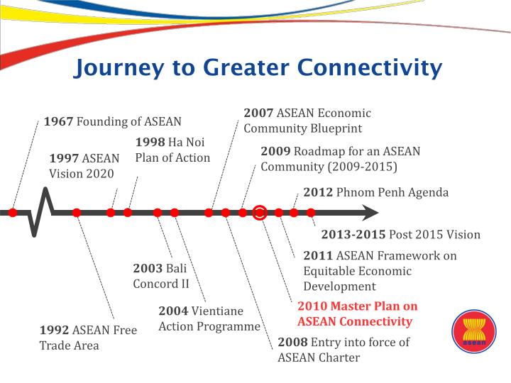 Ppt connecting the region through master plan on asean journey to greater connectivity malvernweather Gallery