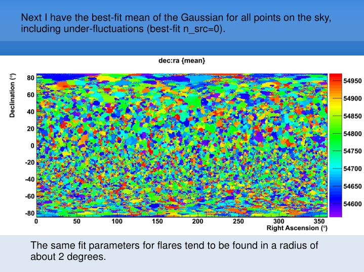 Next I have the best-fit mean of the Gaussian for all points on the sky,