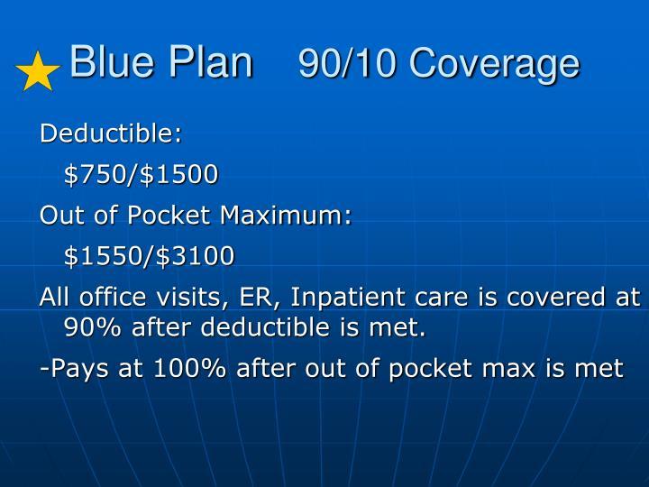 Blue Plan