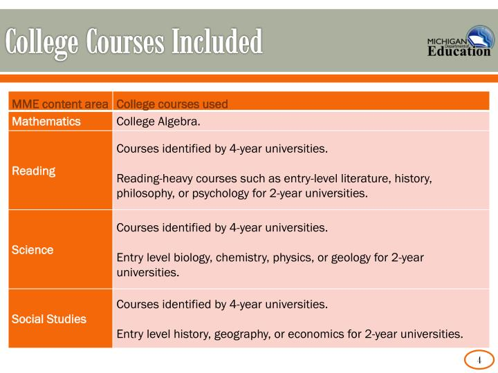 College Courses Included