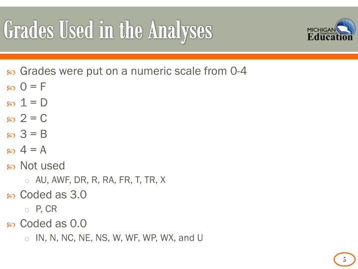Grades Used in the Analyses