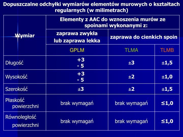 Dopuszczalne odchyłki wymiarów elementów murowych o kształtach regularnych (w milimetrach)
