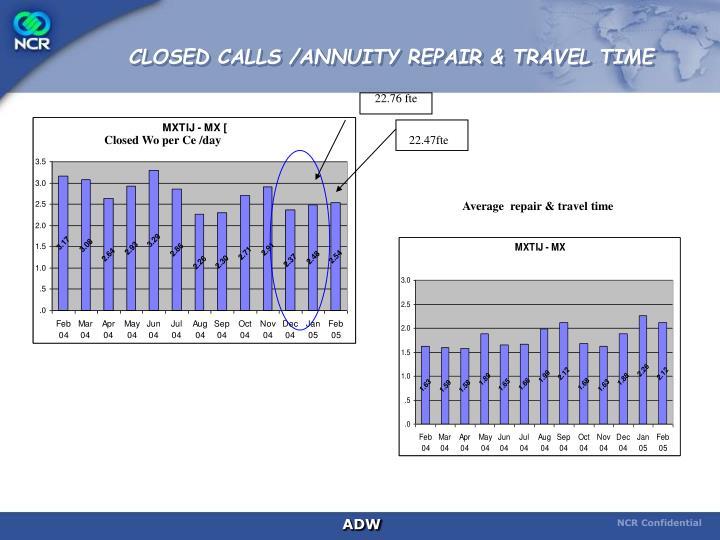 CLOSED CALLS /ANNUITY REPAIR & TRAVEL TIME