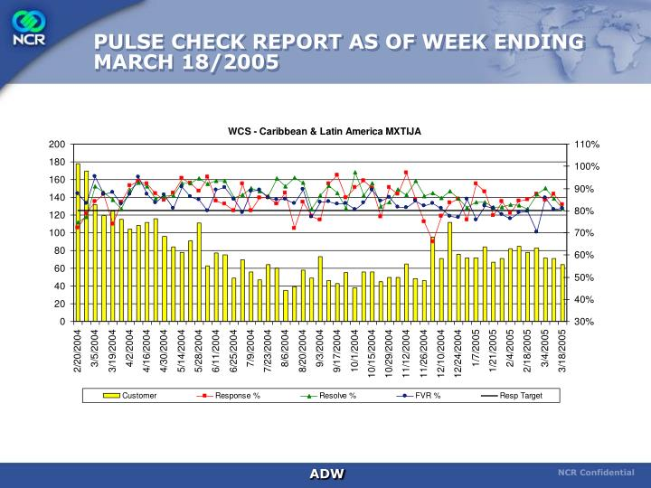 PULSE CHECK REPORT AS OF WEEK ENDING MARCH 18/2005