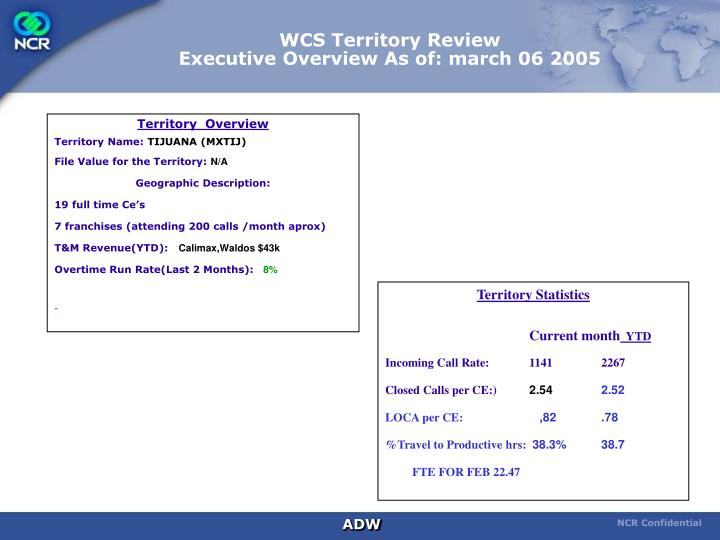WCS Territory Review