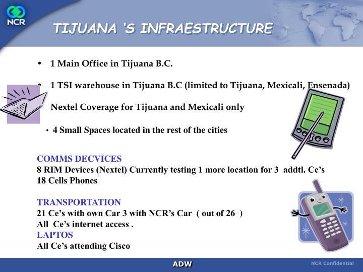 TIJUANA 'S INFRAESTRUCTURE