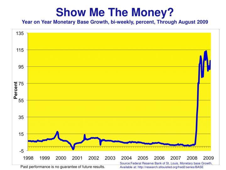 Show Me The Money?